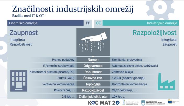 Značilnosti industrijskih omrežij, Foto: Projektna pisarna